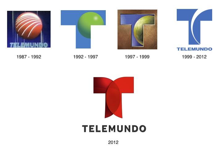 Informacion sobre canal.-http://www.mediamoves.com/wp-content/uploads/2012/05/Telemundo-logo-evolution.jpg
