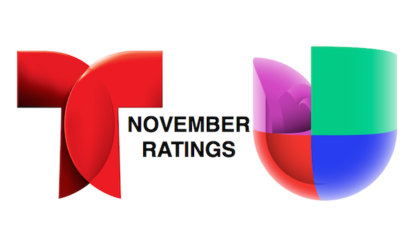 Telemundo and Univision score wins in November sweeps
