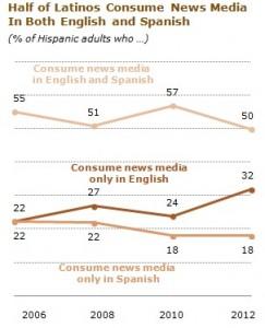 Pew-Hispanic-graphic2012