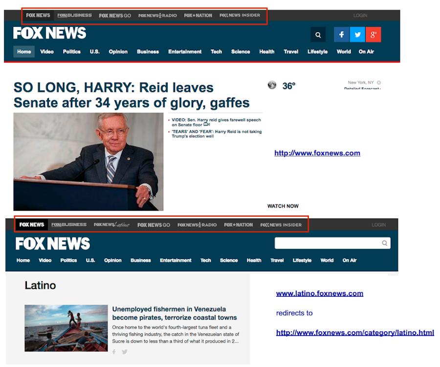 FoxNews.com vs FoxNewsLatino homepages Dec 8-2016