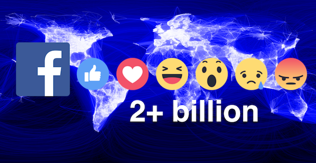 Facebook now has 2+ billion monthly users