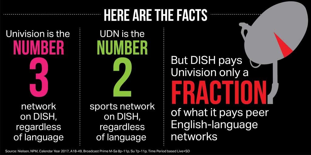 Univision-Dish facts